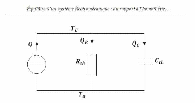 Équilibre d'un système électromécanique du rapport à l'homothétie