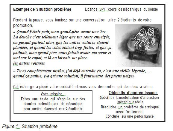 Figure1 Situation problème Philippe Padula, Michel Larini RAIFFET2014