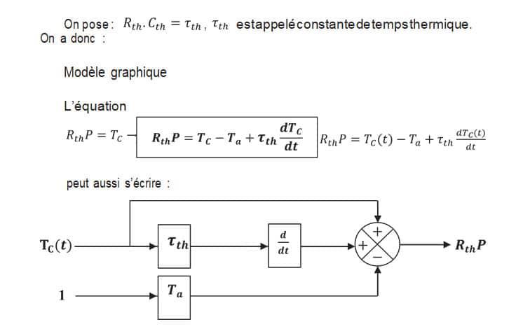 Constante de temps thermique RAIFFET2014